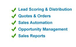 CRM-&-Lead-Scoring-Infusionsoft